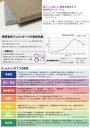 《DORIX》ドリックス Felmenon フェルメノン 硬質フェルトボード 45度カット【80×60cm】吸音パネル ファブリックパネル 断熱 人気 北欧 おすすめ 簡単取付け スタイリッシュ インテリア ディスプレイ 壁面装飾 FB-8060C 3