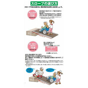 直送イーストアイポータブルスロープエッジ付1枚板タイプ(PEKシリーズ)/PEK025長さ25cmダイエット・健康健康器具介護用品