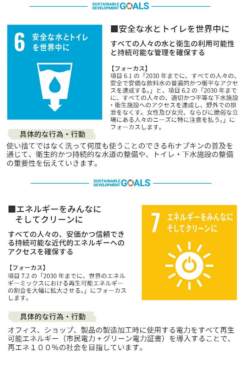 SDGs 安全な水とトイレを世界中に エネルギーをみんなに そしてクリーンに
