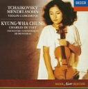 キョンファ/チャイコフスキー:ヴァイオリン協奏曲