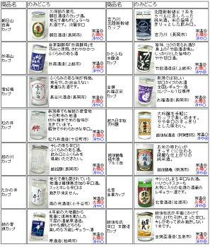 新潟カップ酒どっさり30本飲み比べセット!180ml×30本日本酒カップ【送料無料】
