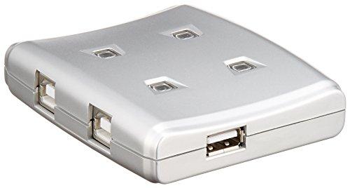 切替機・分配器, CPU切替器  USB2.0 (USS2-W4)smtb-s