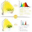 植物育成ライト LED 植物ライト 65W 交換用電球の設計 室内栽培ランプ タイミング定時機能(3H / 9H / 12H) 6段階調光 観賞用 3ヘッド付き 360°調節可能 132LEDランプ 日照不足解消 3スイッチモード電球 クリップ式 省エネ USB 日本語取扱説明書 2