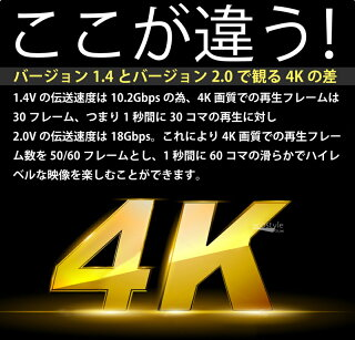 HDMIケーブル1mバージョン2.0(全ての旧バージョンに完全互換)500日保証&100%相性保証PS4の4K映像にも対応高品質HDMI2.0[1m]【DM便送料無料】
