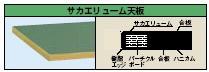 KK軽量作業台移動式【KK-48FB2I】