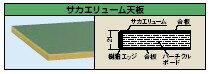 CB中量作業台移動式【CB-096F】