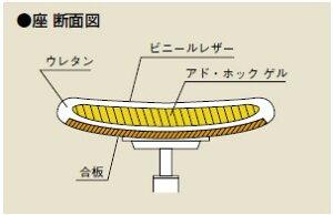 作業台用ワークチェアー【S1C-BKN】