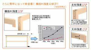 ワークテーブル800シリーズ高さ調整タイプメラミン天板幅1500×奥行き750×高さ600~850mm【YAMA-SVMA-1575】
