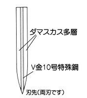 浅井丸勝作「V金10号多層鋼鍛造三徳包丁」