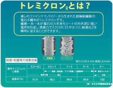 シンガー電石マスク3PLY50枚入宇都宮製作[02P26Mar16]