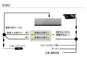 ルームミラーモニター4.3インチフルミラー&赤外線バックカメラセット