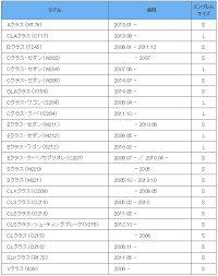 【M's】W176Aクラス/W117CLAクラス/W245Bクラス純正品リアLEDエンブレム(クリスタルブルー)//ベンツAMGC117T245ヤナセオリジナルイルミネーションリアベンツマーク