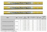 【テーラーメイドM1/M2/R15スリーブ装着シャフト】日本シャフトN.S.PRORegioformulaMB-レジオフォーミュラMB-