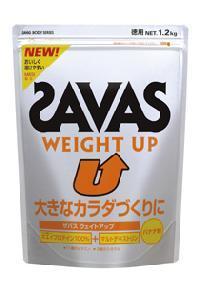 Sabbath increased weight 1.2 kg
