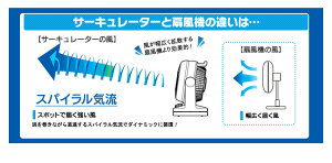 サーキュレーター首振り扇風機PCF-HD18-WPCF-HD18-B送料無料アイリスオーヤマ〜14畳首振りタイプHシリーズホワイトブラックリビング扇風機空調家電空気循環機扇風機節電ファン節約せんぷうきフロアファン小型室内干しおしゃれ