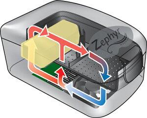 補聴器乾燥器補聴器専用乾燥機補聴器乾燥器乾燥剤除菌脱臭ドライブリックドライ&ストアD&SゼファーZephyrイヤホン補聴器関連器具メンテナンス