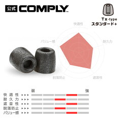 Comply(コンプライ)Tx-100ブラックS_M_Lサイズか自由に選択3ペアスタンダード耳垢ガード付きイヤホンチップスIsolation+ShureSE215,Etymotic,Klipsch,Westone,LGHBS-1100&Moreイヤホンをアップグレード高音質遮音性フィット感脱落防止イヤーピース