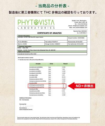 CBDワックスAZTECアステカCBDWAX90%1gブロードスペクトラム高濃度高純度CBDリキッドE-Liquid電子タバコvapeCBDオイルCBDヘンプカンナビジオールカンナビノイド和みゴッドファーザー