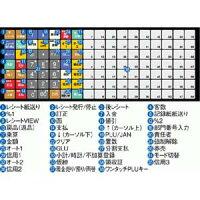 シャープSHARP電子レジスターフラットキーボードタイプ(ホワイト)XE-A417-W