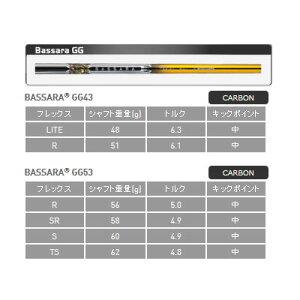 【メーカーカスタム】TaylorMade(テーラーメイド)M22017モデルドライバーBassaraGGカーボンシャフト