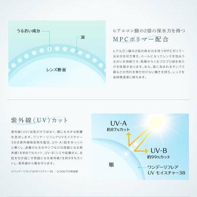 ワンデーリフレア1-DAYRefrearフロムアイズソフトコンタクトレンズ1箱30枚入り(1日使い捨て/ワンデイ/1day)度数(-0.50〜-4.75)DIA14.0mmBC8.7mmアイズコンタクト10P18Jun16