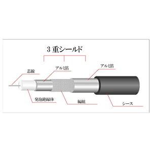 【ポイント10倍】地デジ対応極細アンテナケーブル1.5mスリムタイプS2.5C-FBF型コネクタ-F型コネクタS-S型ブラックFBT415BK