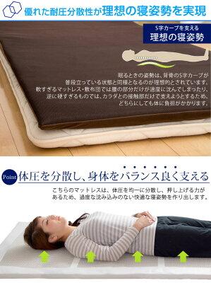 肩こり、腰痛の方におすすめ!高反発マットレス