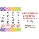 【ふるさと納税】いとうファームの令和2年産 2品種を選べる!...