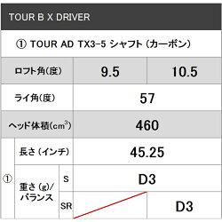 【ふるさと納税】No.233 BRIDGESTONE GOLF TOUR B 20B ドライバー / ゴルフクラブ ブリヂストン 埼玉県 画像2