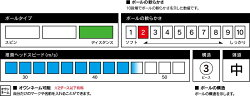 【ふるさと納税】SUPER STRAIGHT ゴルフボール ホワイト 3ダース T30-01 画像1