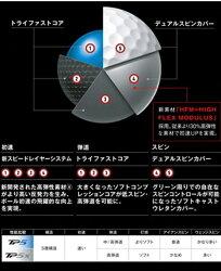 【ふるさと納税】しっぺいオリジナル ゴルフボール(テーラーメイド TP5) 画像2