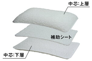 高反発ブレスエアー製「ネムリエまくら」普通タイプ