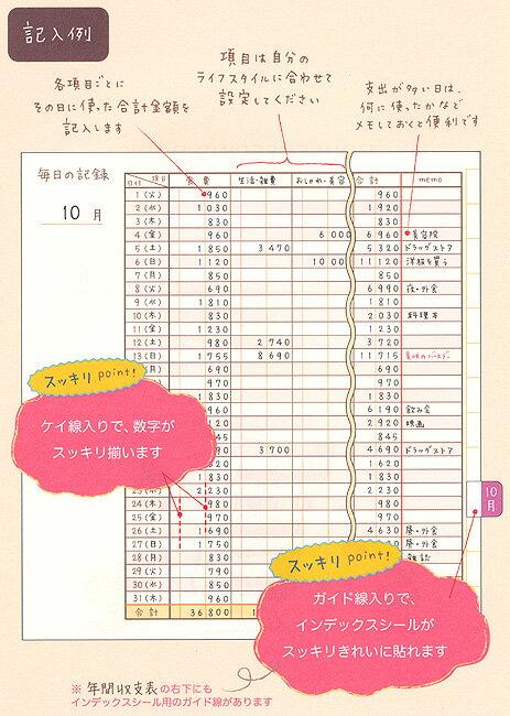 ホ−ルマ−ク 家計簿 A5サイズ スヌ−ピ− おかいもの