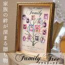 Mb-familytree_a
