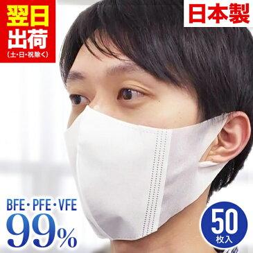 【 在庫あり 翌日(日祝除く)に発送致します。】 日本製 マスク 即納 50枚 大人用 男性 女性 男女兼用 サージカル 立体型 使い捨て 不織布 大きめ 白 ホワイト 花粉 高機能マスク 送料無料
