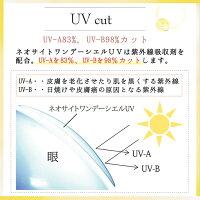 【送料無料】ネオサイトワンデーシエルUVNeosight1dayCielUV(1箱30枚入り/ワンデー/UV/度なし/度あり/カラコン/カラーコンタクト/小松菜奈/ネオサイト/ネオサイトワンデー)