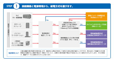 在庫品BX50FWオムロンUPS(OMRON)無停電電源装置常時商用給電方式500VA/300W