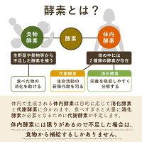 キノコ五選・健美茸酵素720ml