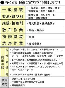 精和産業(セイワ)電磁式ハンドエアレス(塗装機)380ST(スタンダード)50Hz東日本用【在庫有り】【あす楽】