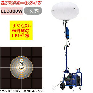 ヤマハ LEDバルーン投光機 YL-miniBL1i EF900iS搭載