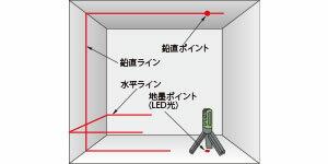 パナソニック墨出し名人BTL1100G(グリーン)壁十文字レーザー墨出し器【在庫有り】【あす楽】
