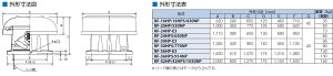 鎌倉製作所ルーフファンFRP製軽量形排気形RF-16HP(1φ・100V・4P・0.25kW)ファン径:40cm