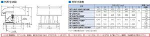 鎌倉製作所自然換気装置FRP製軽量形RFV-30HP(85.5×85.5)ファン径:75cm