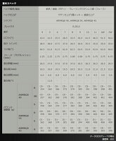 BERES(ベレス)IS-03_#4-11.AW.SW_10本組アイアンセット