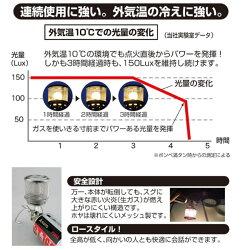 【SOTO】レギュレーターランタン(ST-260)