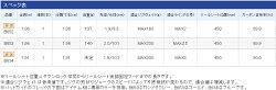 【シマノ】オシアジガー∞(インフィニティ)B652