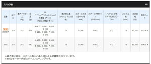 シマノ17フォースマスター3000XP