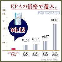 EPAの価格で選ぶ。フローレスEPAは1mgあたり0.12円!