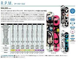 【国産メーカー】graysnowboards16-17RPMGRAYSNOWBOADSグレイスノーボードRPMLOWCamber&ROCKERローキャンバー&ロッカーハイブリッドスノボメンズレディーススノボ