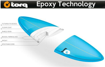TORQ SurfBoard トルク サーフボード Plain 6'10 フィッシュボード エポキシボード FISH [条件付き送料無料]